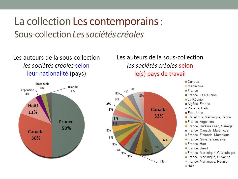 La collection Les contemporains : Sous-collection Les sociétés créoles