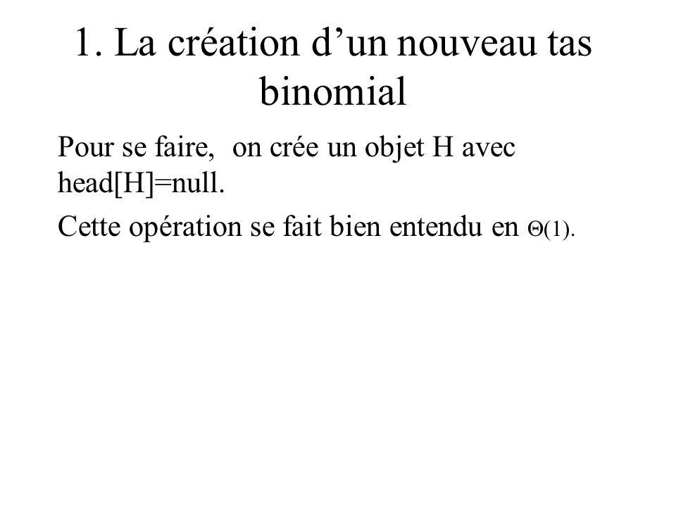 1.La création dun nouveau tas binomial Pour se faire, on crée un objet H avec head[H]=null.