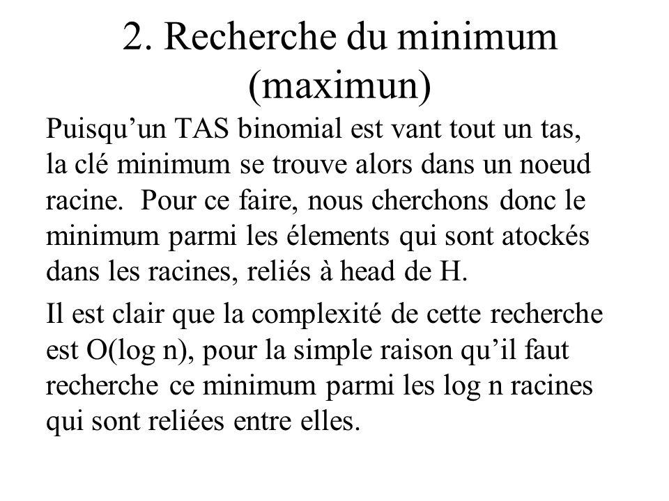 2. Recherche du minimum (maximun) Puisquun TAS binomial est vant tout un tas, la clé minimum se trouve alors dans un noeud racine. Pour ce faire, nous