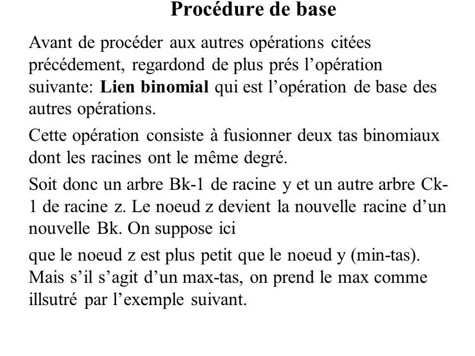Procédure de base Avant de procéder aux autres opérations citées précédement, regardond de plus prés lopération suivante: Lien binomial qui est lopération de base des autres opérations.