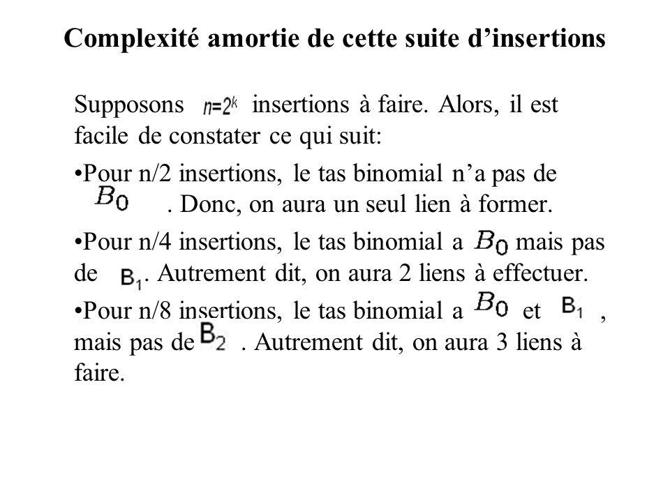 Complexité amortie de cette suite dinsertions Supposons insertions à faire.