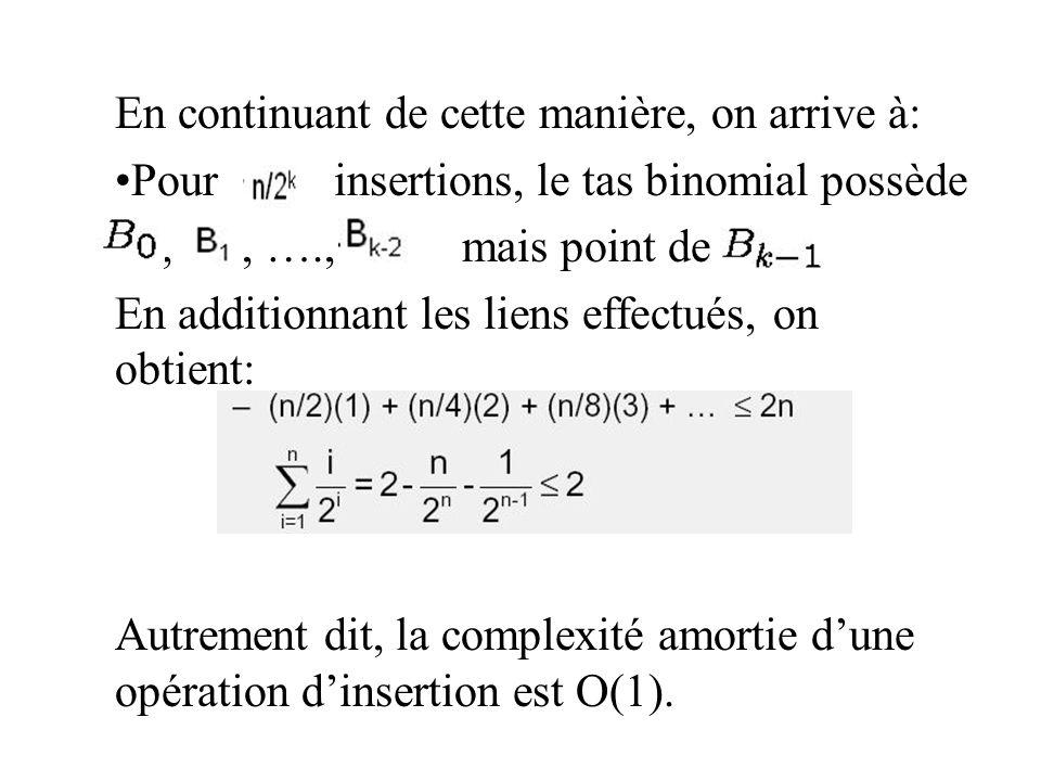 En continuant de cette manière, on arrive à: Pour insertions, le tas binomial possède,, …., mais point de En additionnant les liens effectués, on obtient: Autrement dit, la complexité amortie dune opération dinsertion est O(1).