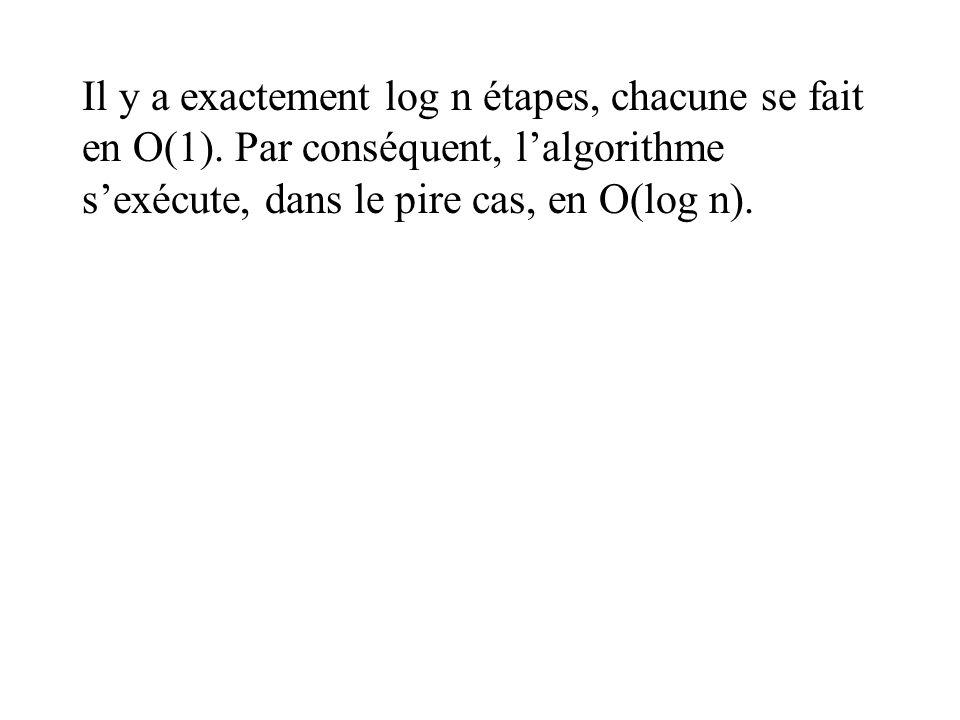 Il y a exactement log n étapes, chacune se fait en O(1).