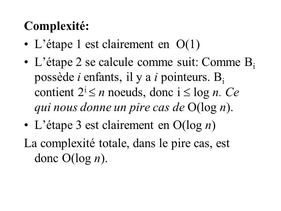 Complexité: Létape 1 est clairement en O(1) Létape 2 se calcule comme suit: Comme B i possède i enfants, il y a i pointeurs.
