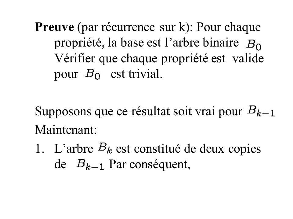 Preuve (par récurrence sur k): Pour chaque propriété, la base est larbre binaire Vérifier que chaque propriété est valide pour est trivial.