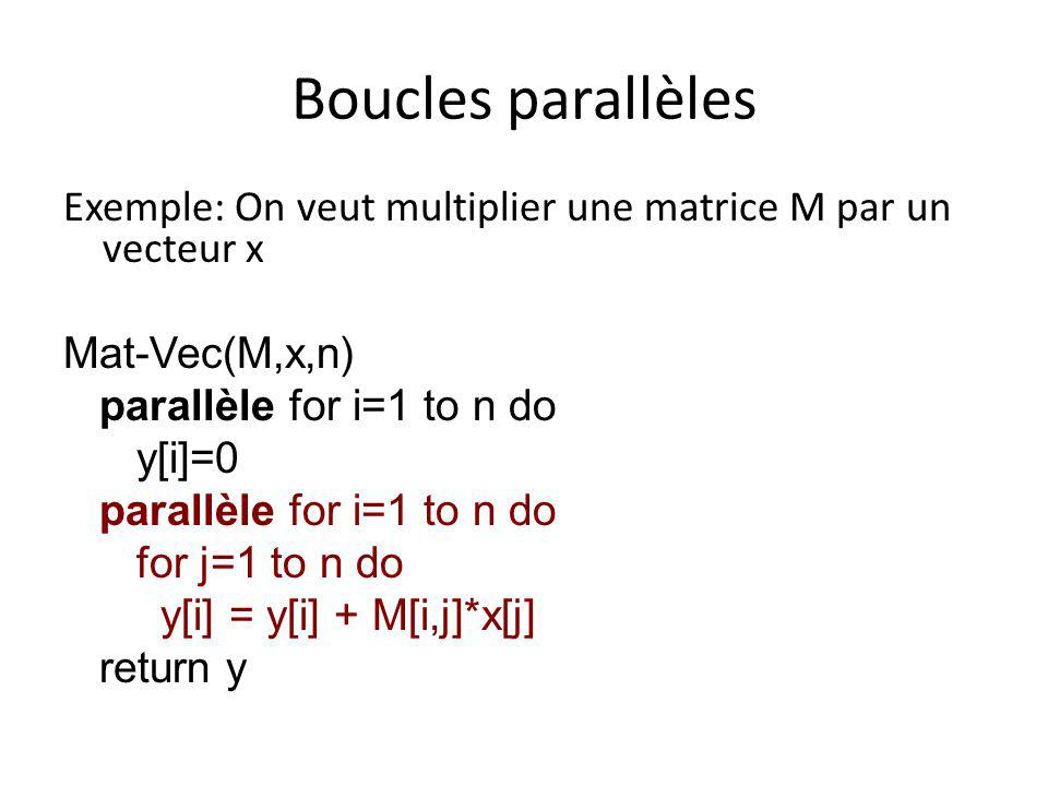 Implémentation des boucles parallèles On implémente les boucles parallèles à laide de linstruction spawn: Mat-Vec-Main-Loop(M,x,y,n,d,f) if (d==f) for j=1 to n do y[d] = y[d] + M[d,j]*x[j] else m = (d+f)/2 spawn Mat-Vec-Main-Loop(M,x,y,n,d,m) Mat-Vec-Main-Loop(M,x,y,n,m+1,f) sync
