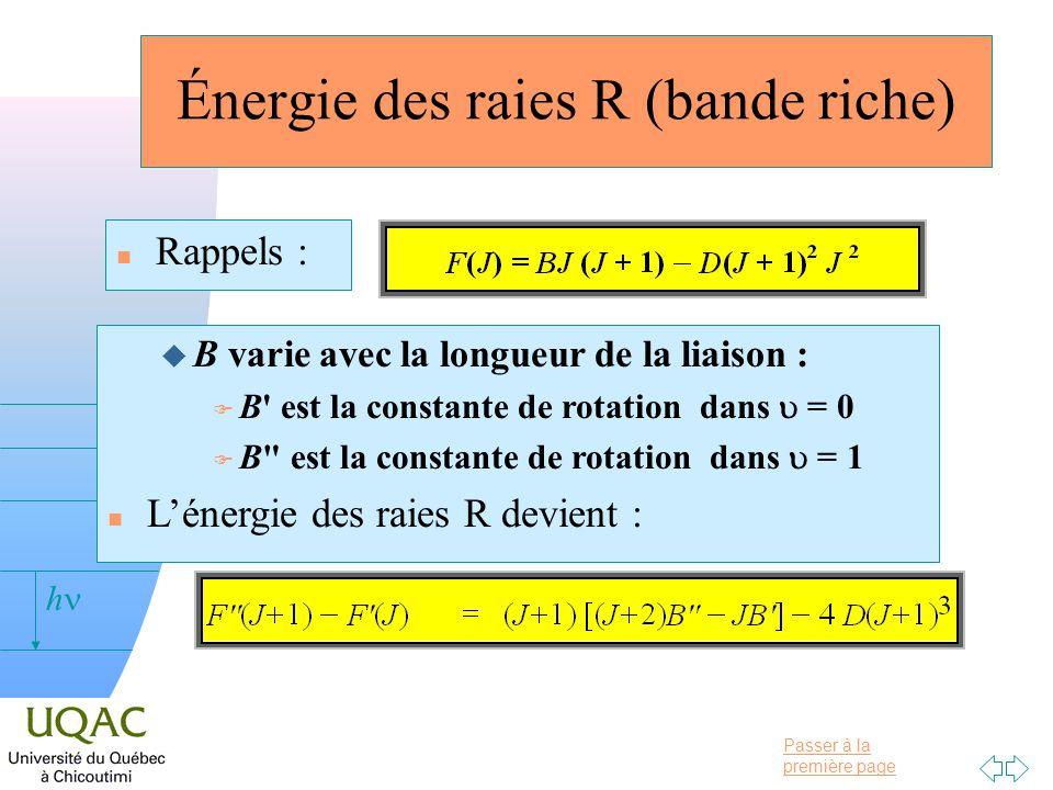 Passer à la première page v = 0 h Énergie des raies R (bande riche) n Rappels : u B varie avec la longueur de la liaison : F B' est la constante de ro
