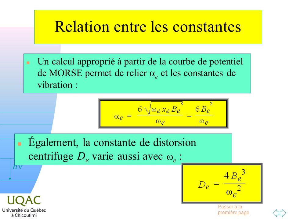 Passer à la première page v = 0 h Relation entre les constantes Un calcul approprié à partir de la courbe de potentiel de MORSE permet de relier e et