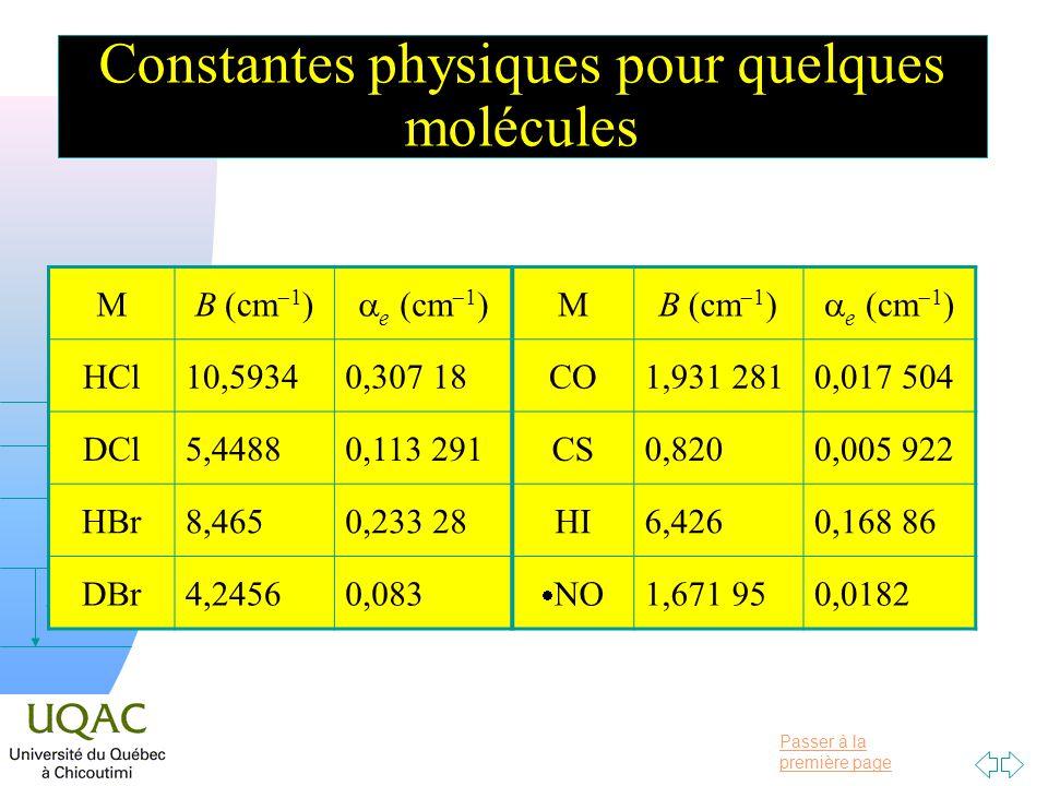 Passer à la première page v = 0 h Constantes physiques pour quelques molécules MB (cm 1 ) e (cm 1 ) MB (cm 1 ) e (cm 1 ) HCl10,59340,307 18CO1,931 281