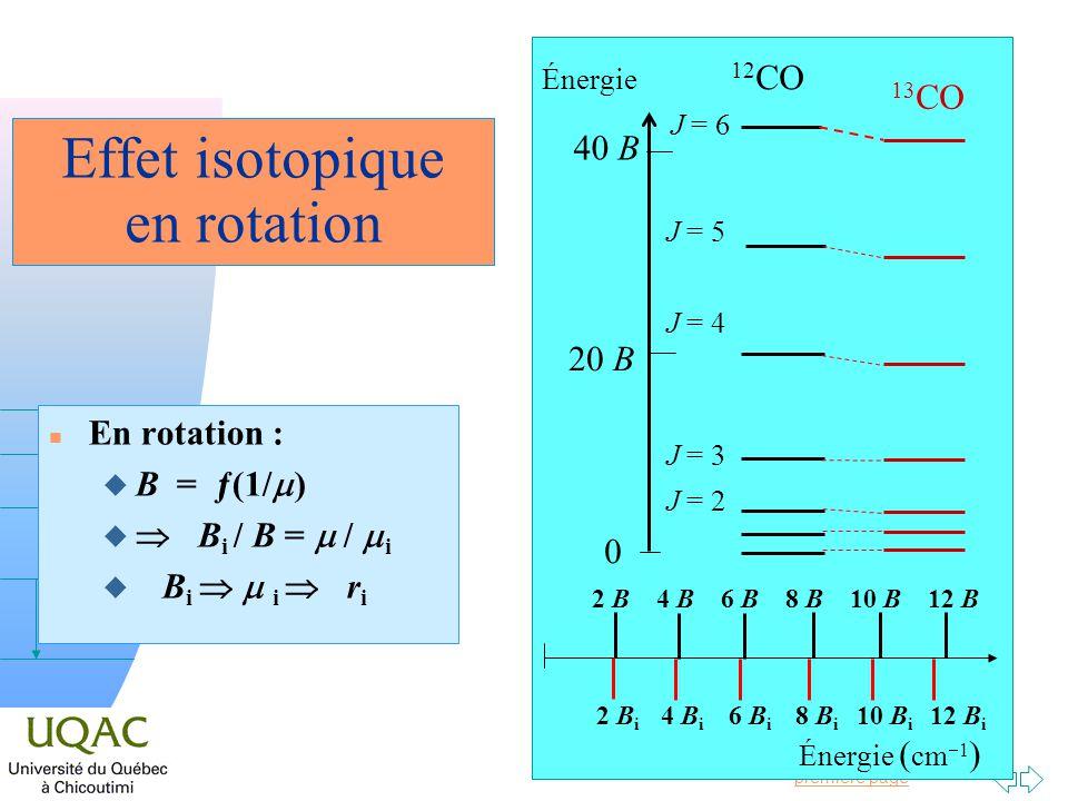 Passer à la première page v = 0 h Effet isotopique en rotation n En rotation : B = ƒ(1/ ) B i / B = / i B i i r i Énergie 20 B 40 B 0 J = 6 J = 5 J =