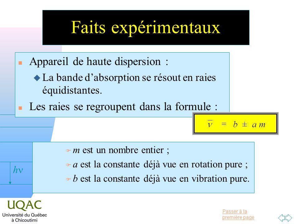 Passer à la première page v = 0 h Faits expérimentaux n Appareil de haute dispersion : u La bande dabsorption se résout en raies équidistantes. n Les