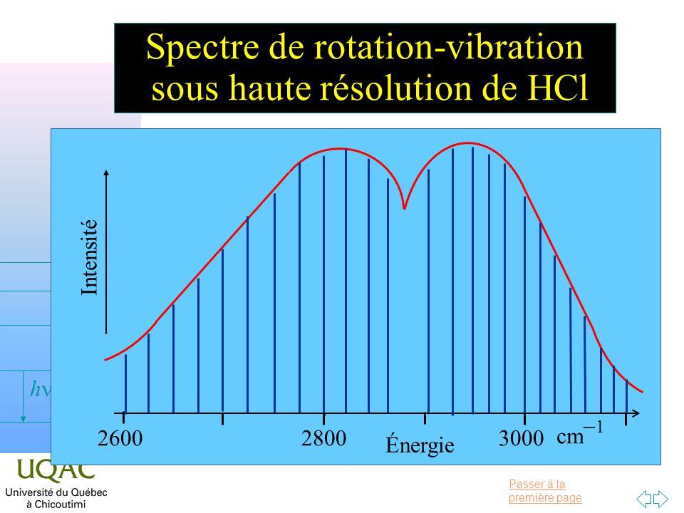 Passer à la première page v = 0 h Conclusion n Les deux mouvements de rotation et de vibration de la molécule sajoutent simplement.
