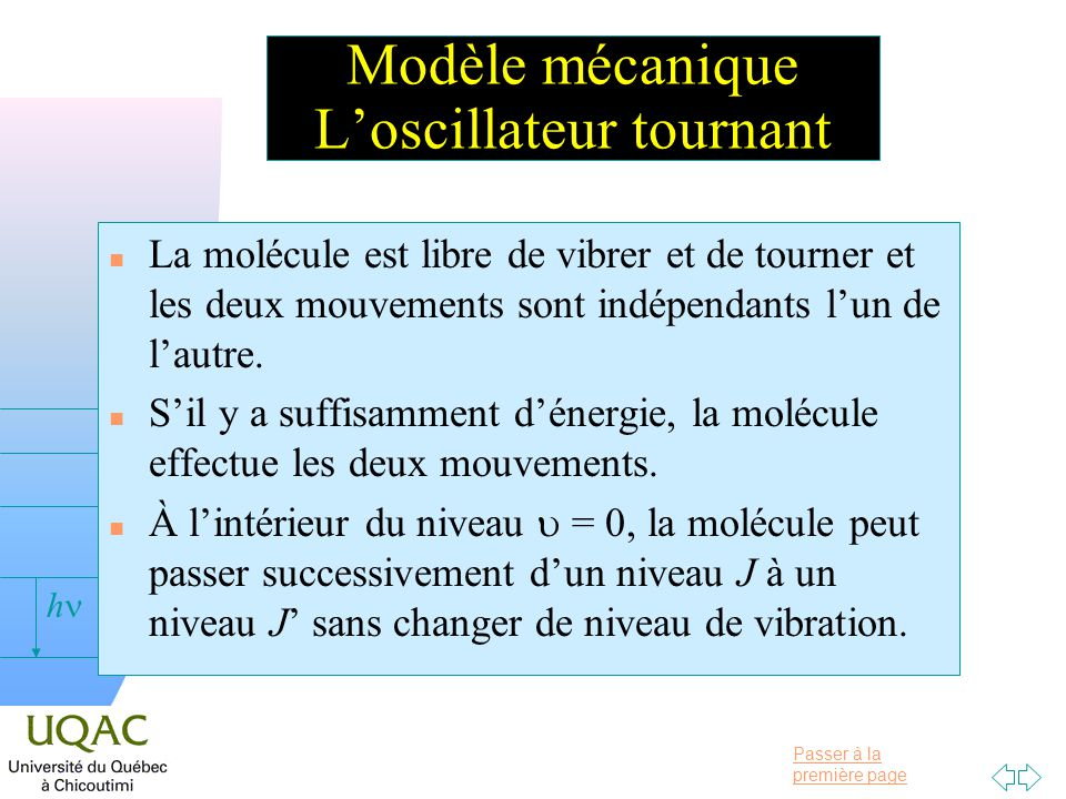 Passer à la première page v = 0 h Modèle mécanique Loscillateur tournant n La molécule est libre de vibrer et de tourner et les deux mouvements sont i