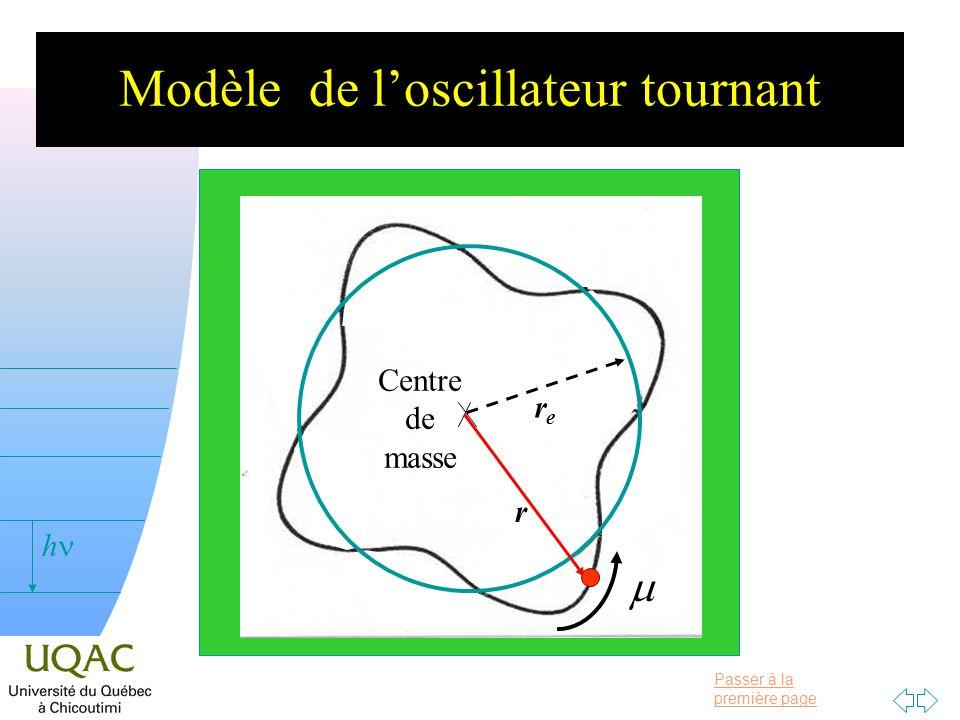 Passer à la première page v = 0 h Modèle de loscillateur tournant rere Centre de masse r