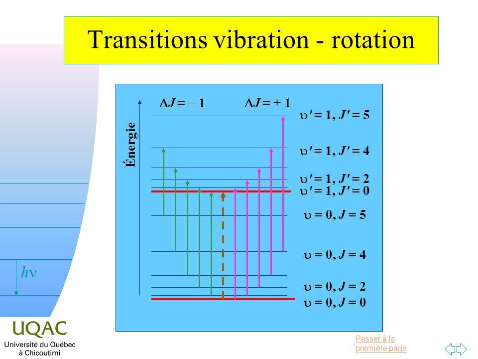 Passer à la première page v = 0 h Calcul de lénergie des raies La transition vibrationnelle pure : G( ) = G( = 1) G( = 0) G( ) = e 2 e x e G( ) représente la vibration pure n Les raies de rotation : 2 séries J = + 1, raies riches ; J = 1, raies pauvres ; Rappel : J = 0, transition interdite.
