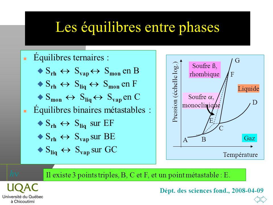 h Dépt. des sciences fond., 2008-04-09 Les équilibres entre phases n Équilibres ternaires : u S rh S vap S mon en B u S rh S liq S mon en F S mon S li