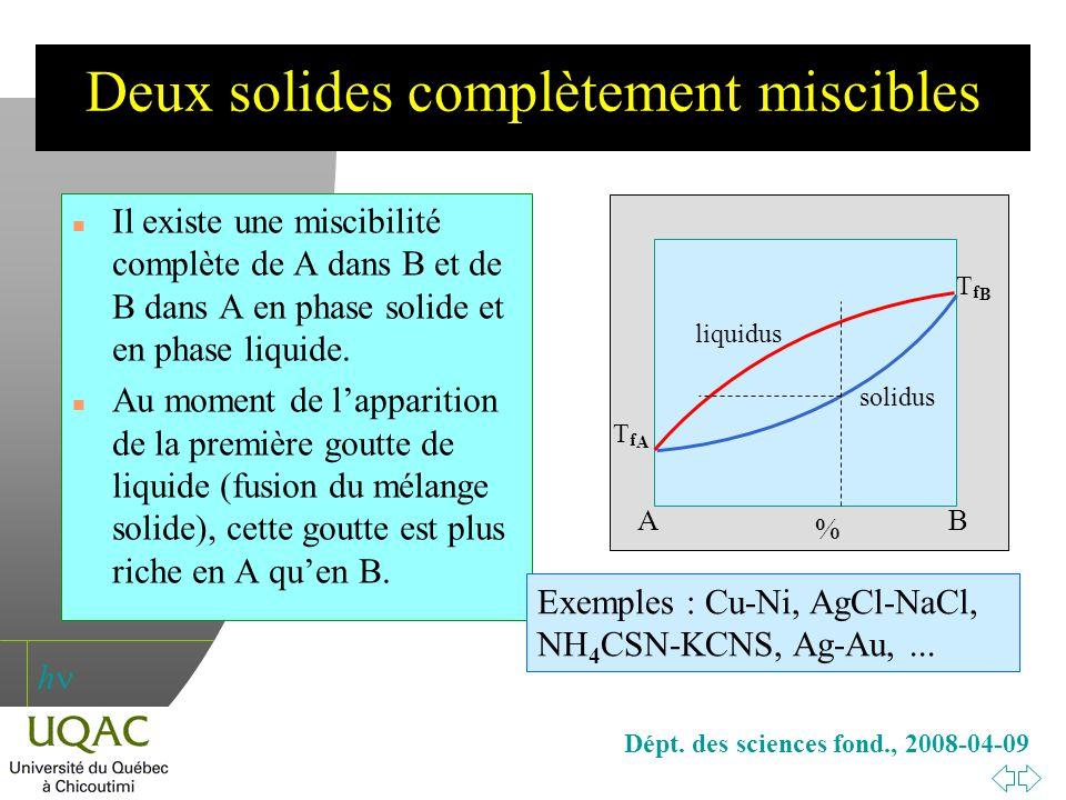 h Dépt. des sciences fond., 2008-04-09 Deux solides complètement miscibles n Il existe une miscibilité complète de A dans B et de B dans A en phase so