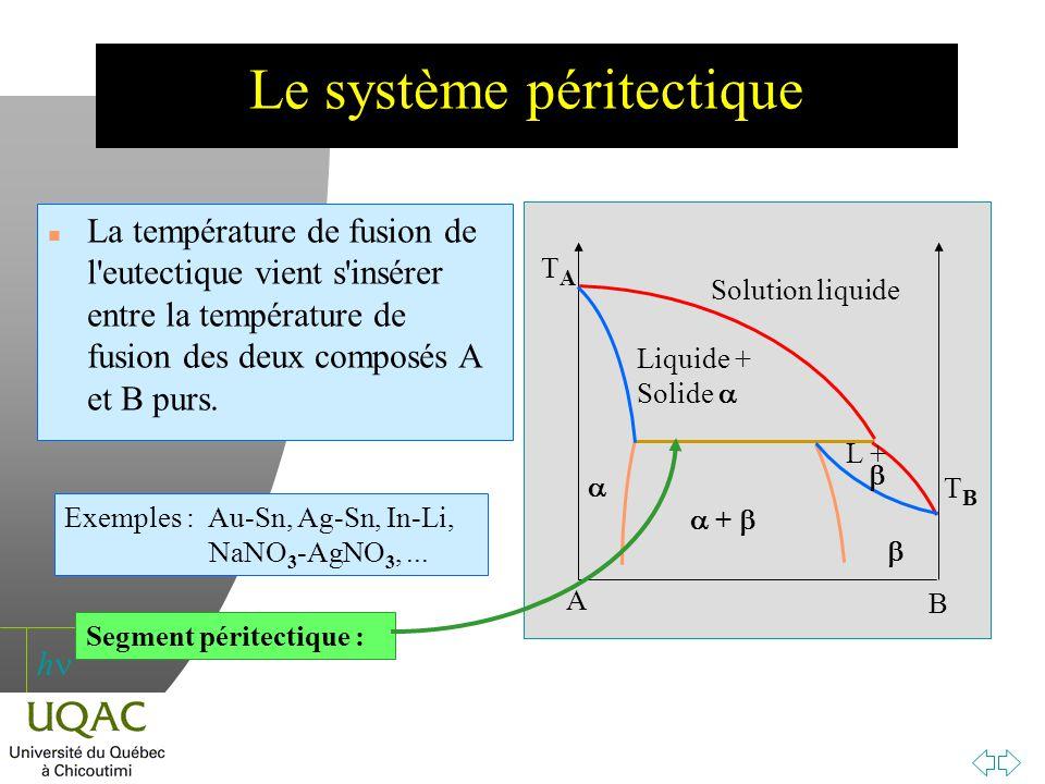 h Le système péritectique n La température de fusion de l'eutectique vient s'insérer entre la température de fusion des deux composés A et B purs. A T