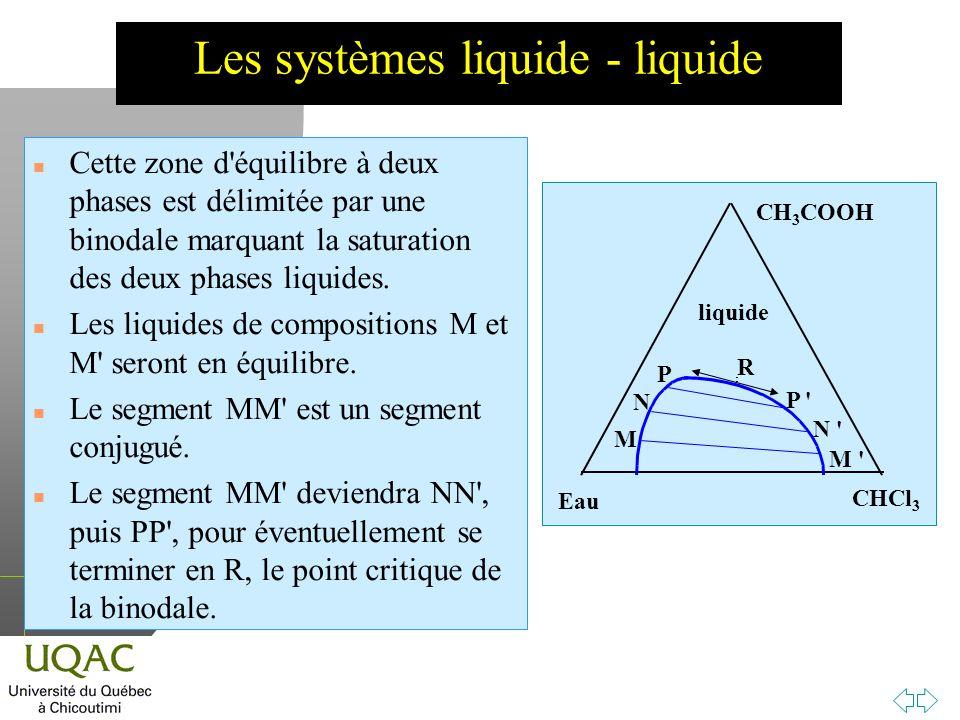 h Les systèmes liquide - liquide n Cette zone d'équilibre à deux phases est délimitée par une binodale marquant la saturation des deux phases liquides