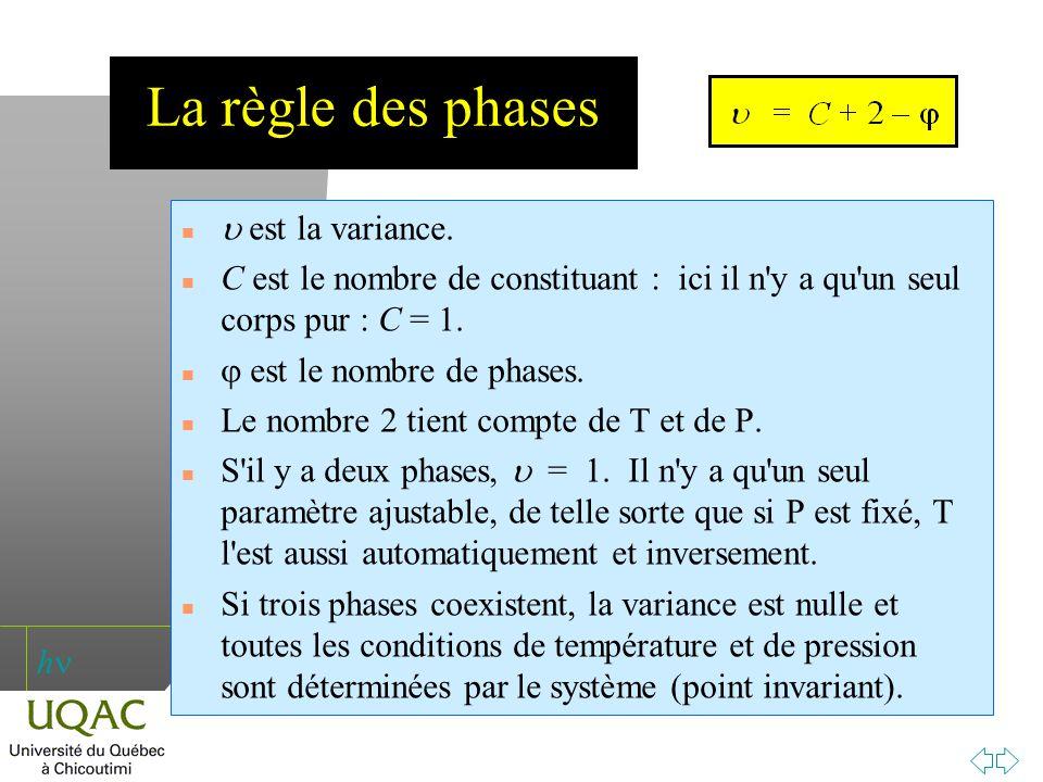 h La règle des phases est la variance. n C est le nombre de constituant : ici il n'y a qu'un seul corps pur : C = 1. est le nombre de phases. n Le nom