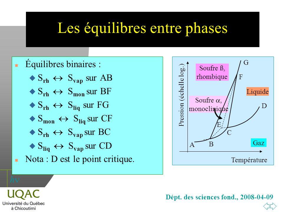 h Dépt. des sciences fond., 2008-04-09 Les équilibres entre phases n Équilibres binaires : u S rh S vap sur AB u S rh S mon sur BF u S rh S liq sur FG