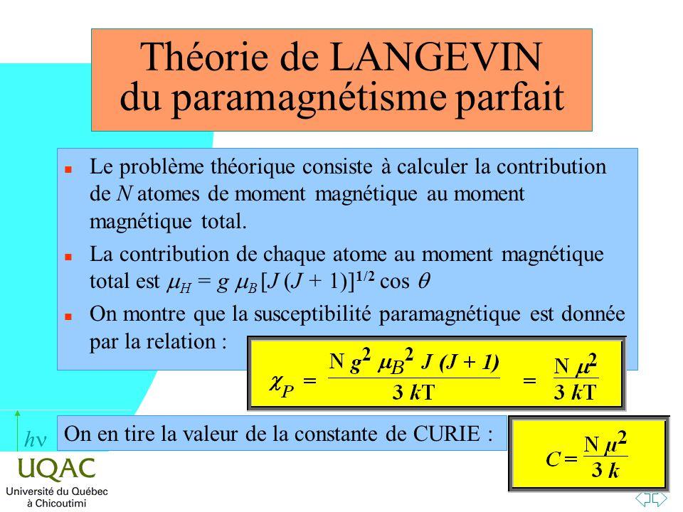 h Théorie de LANGEVIN du paramagnétisme parfait n Le problème théorique consiste à calculer la contribution de N atomes de moment magnétique au moment