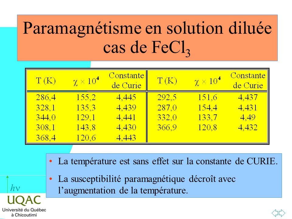 h Paramagnétisme en solution diluée cas de FeCl 3 La température est sans effet sur la constante de CURIE. La susceptibilité paramagnétique décroît av