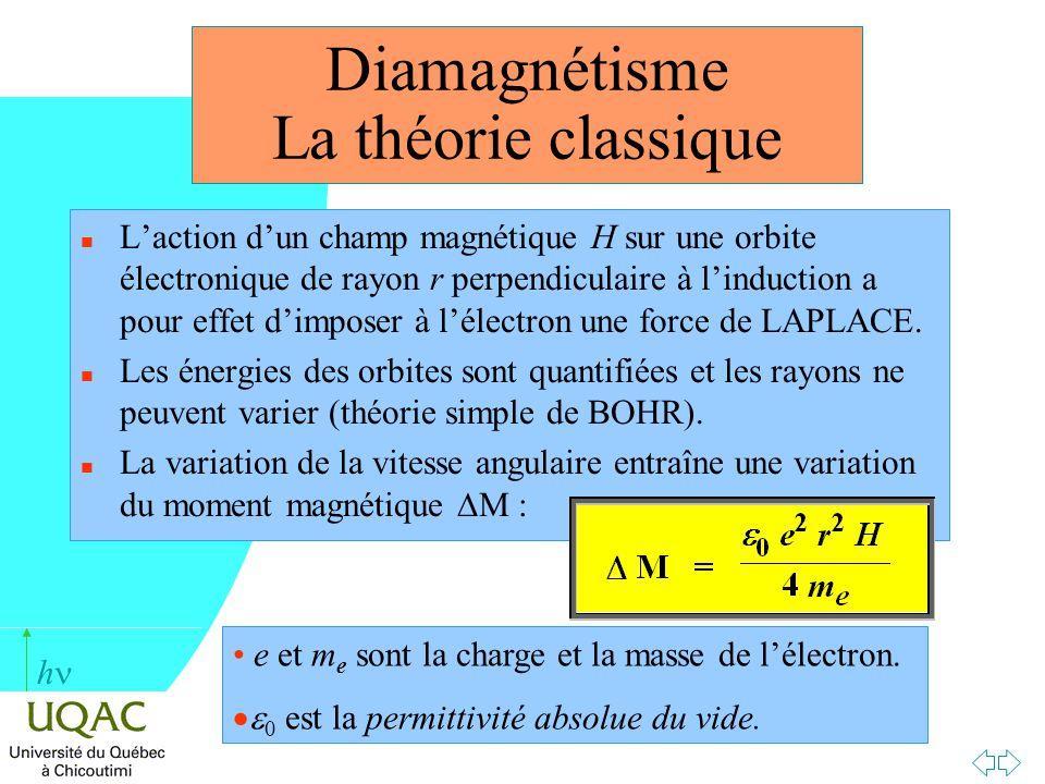 h Diamagnétisme La théorie classique n Laction dun champ magnétique H sur une orbite électronique de rayon r perpendiculaire à linduction a pour effet
