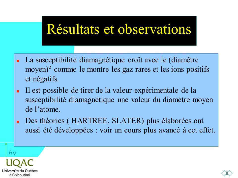 h Résultats et observations n La susceptibilité diamagnétique croît avec le (diamètre moyen) 2 comme le montre les gaz rares et les ions positifs et n