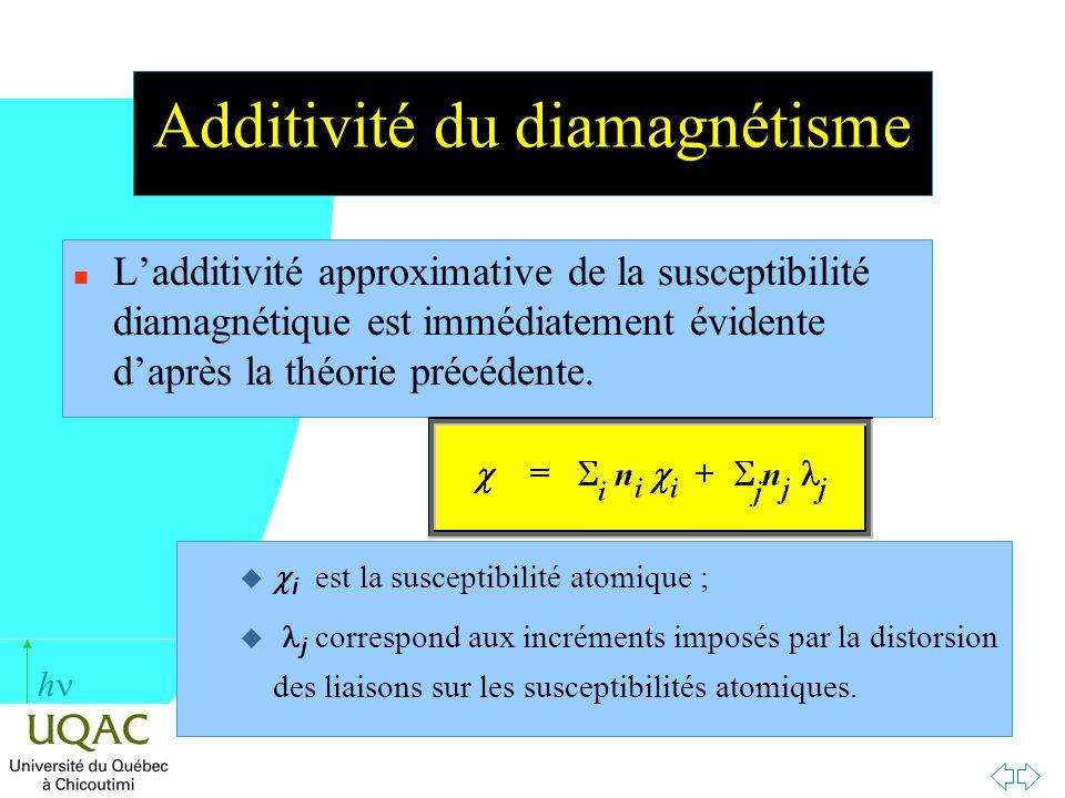 h Additivité du diamagnétisme n Ladditivité approximative de la susceptibilité diamagnétique est immédiatement évidente daprès la théorie précédente.