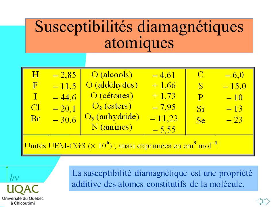 h Susceptibilités diamagnétiques atomiques La susceptibilité diamagnétique est une propriété additive des atomes constitutifs de la molécule.