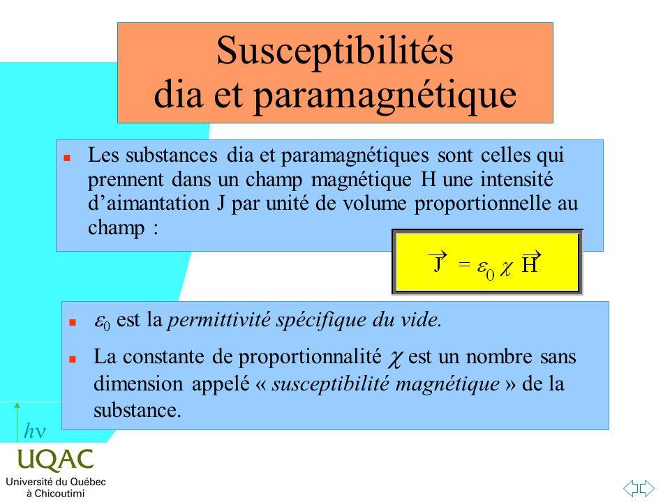 h Susceptibilités dia et paramagnétique n Les substances dia et paramagnétiques sont celles qui prennent dans un champ magnétique H une intensité daim