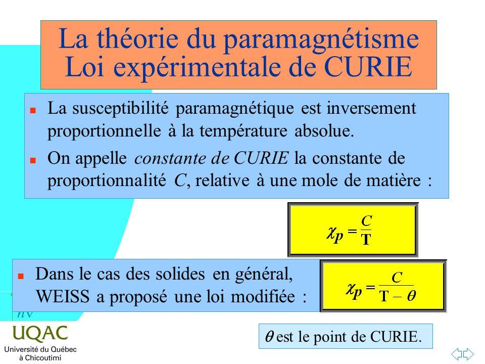 h La théorie du paramagnétisme Loi expérimentale de CURIE n La susceptibilité paramagnétique est inversement proportionnelle à la température absolue.