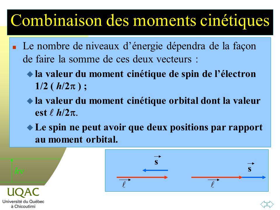 h Combinaison des moments cinétiques n Le nombre de niveaux dénergie dépendra de la façon de faire la somme de ces deux vecteurs : la valeur du moment cinétique de spin de lélectron 1/2 ( h/2 ) ; la valeur du moment cinétique orbital dont la valeur est h/2 u Le spin ne peut avoir que deux positions par rapport au moment orbital.