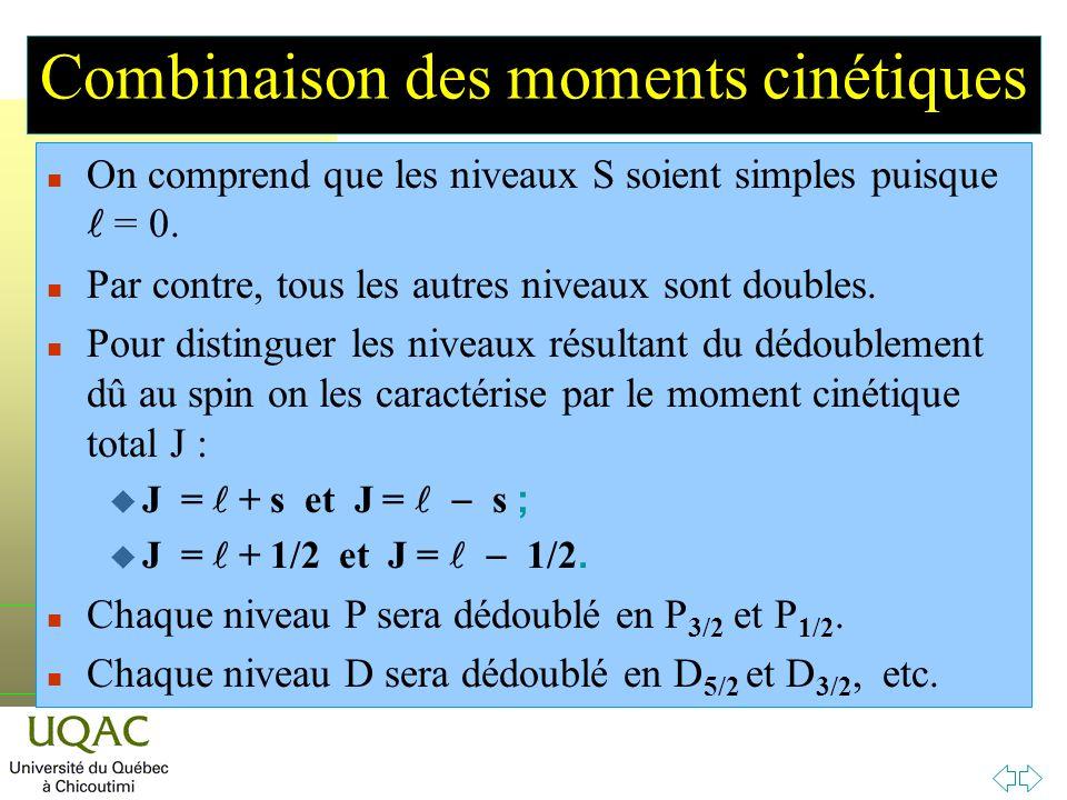 h Combinaison des moments cinétiques n On comprend que les niveaux S soient simples puisque = 0.