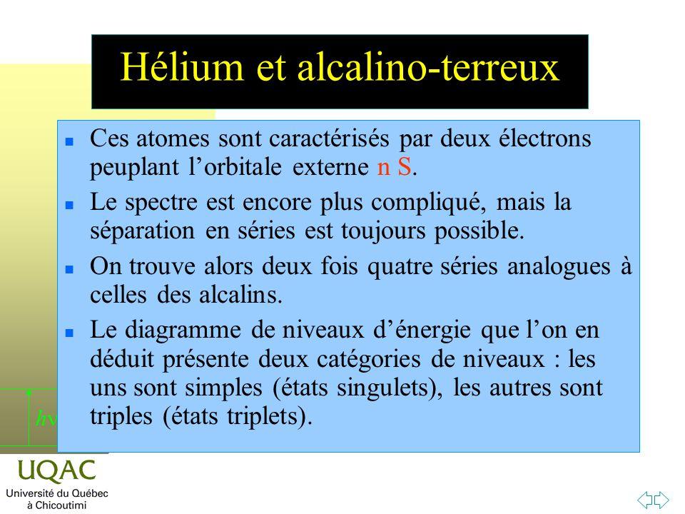 h Hélium et alcalino-terreux n Ces atomes sont caractérisés par deux électrons peuplant lorbitale externe n S.