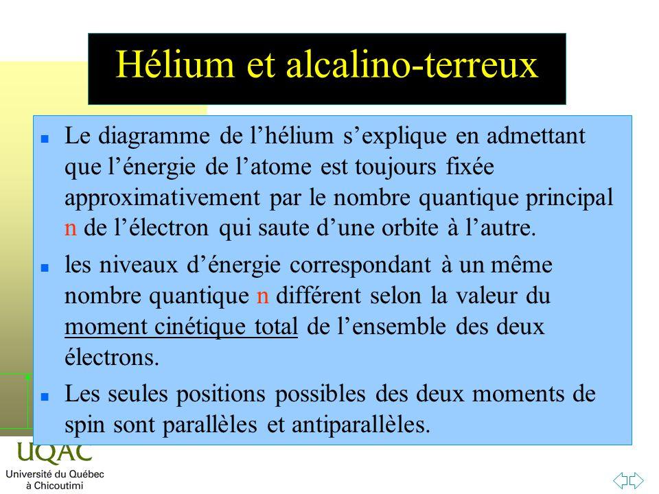 h Hélium et alcalino-terreux n Le diagramme de lhélium sexplique en admettant que lénergie de latome est toujours fixée approximativement par le nombre quantique principal n de lélectron qui saute dune orbite à lautre.