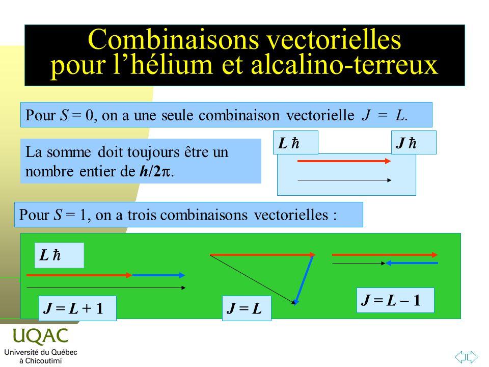h Combinaisons vectorielles pour lhélium et alcalino-terreux L J Pour S = 1, on a trois combinaisons vectorielles : J = L J = L 1 Pour S = 0, on a une seule combinaison vectorielle J = L.