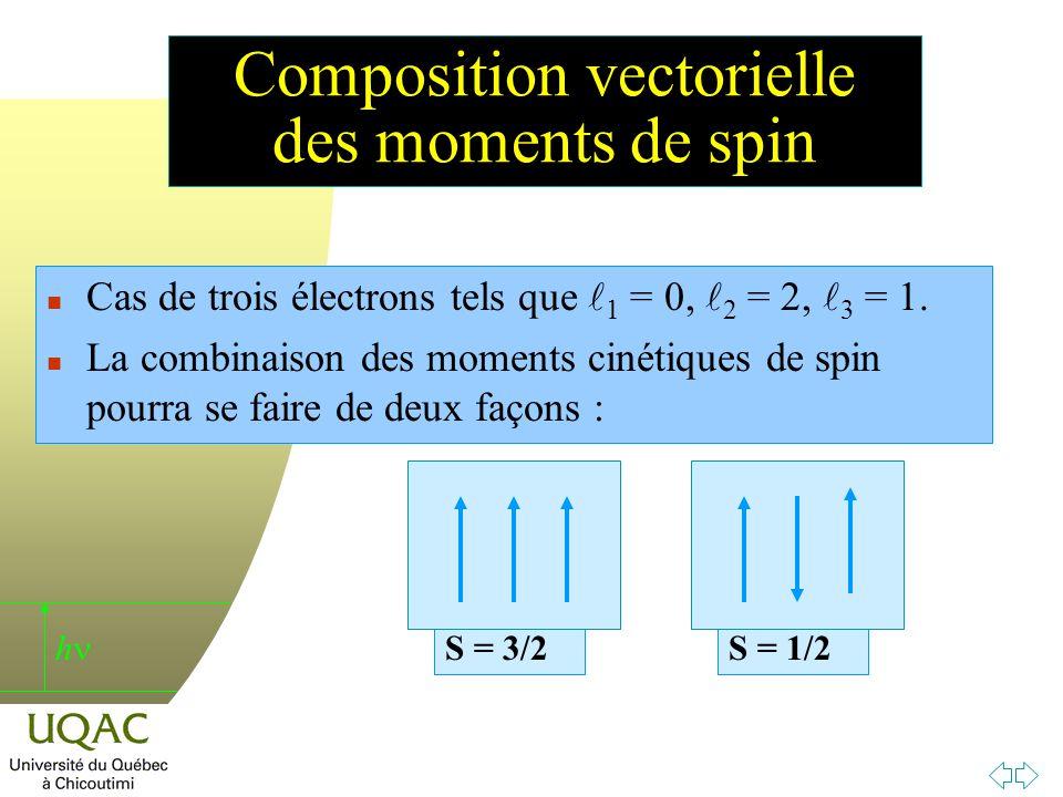 h n Cas de trois électrons tels que 1 = 0, 2 = 2, 3 = 1.