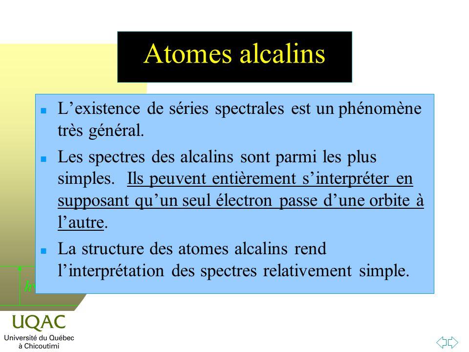 h Atomes alcalins n Lexistence de séries spectrales est un phénomène très général.