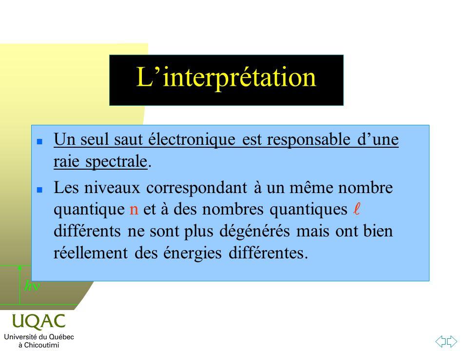 h Linterprétation n Un seul saut électronique est responsable dune raie spectrale.