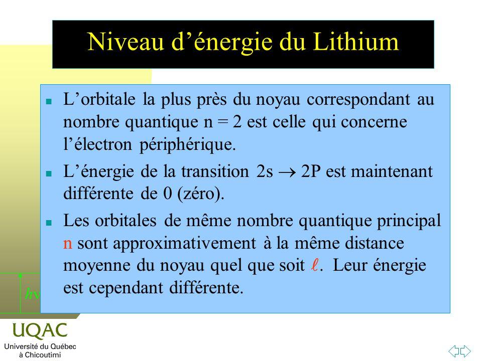 h Niveau dénergie du Lithium n Lorbitale la plus près du noyau correspondant au nombre quantique n = 2 est celle qui concerne lélectron périphérique.