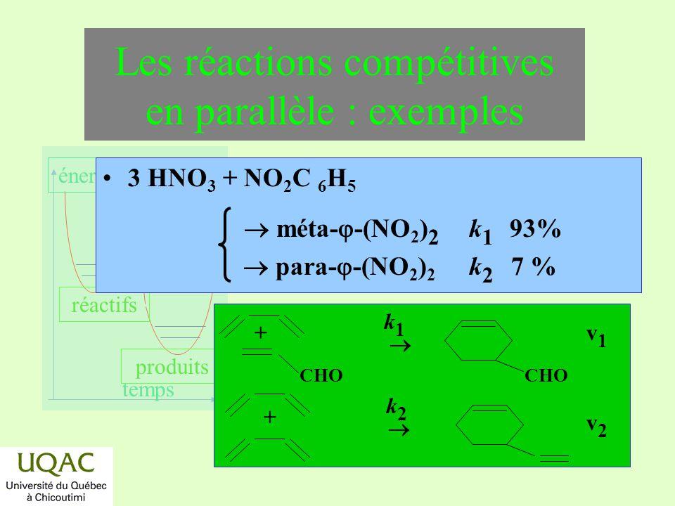 réactifs produits énergie temps Les réactions compétitives en parallèle : exemples 3 HNO 3 + NO 2 C 6 H 5 méta- -(NO 2 ) 2 k 1 93% para- -(NO 2 ) 2 k