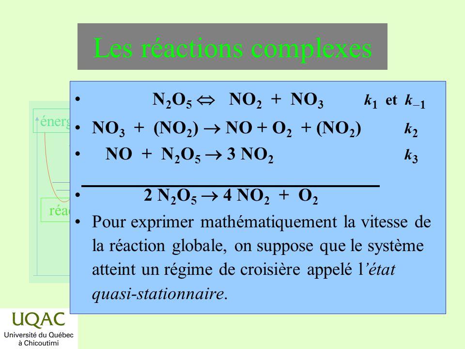 réactifs produits énergie temps Les réactions complexes N 2 O 5 NO 2 + NO 3 k 1 et k 1 NO 3 + (NO 2 ) NO + O 2 + (NO 2 ) k 2 NO + N 2 O 5 3 NO 2 k 3 2