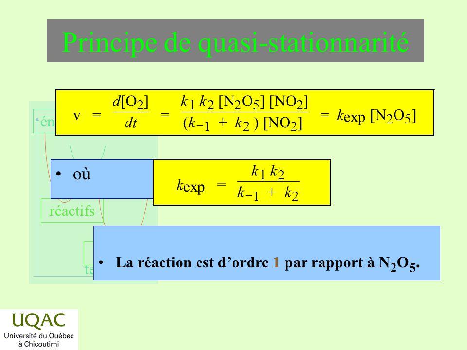 réactifs produits énergie temps où La réaction est dordre 1 par rapport à N 2 O 5. v = d[O 2 ] d t = k 1 k 2 [N 2 O 5 ] [NO 2 ] (k 1 + k 2 ) [NO 2 ] =