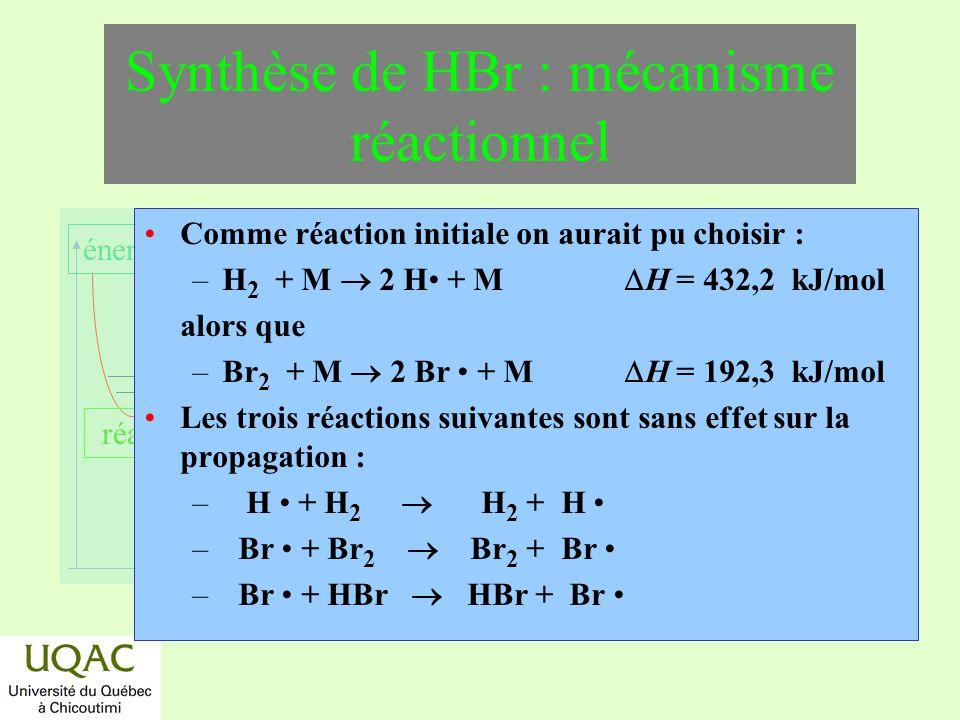 réactifs produits énergie temps Comme réaction initiale on aurait pu choisir : –H 2 + M 2 H + M H = 432,2 kJ/mol alors que –Br 2 + M 2 Br + M H = 192,