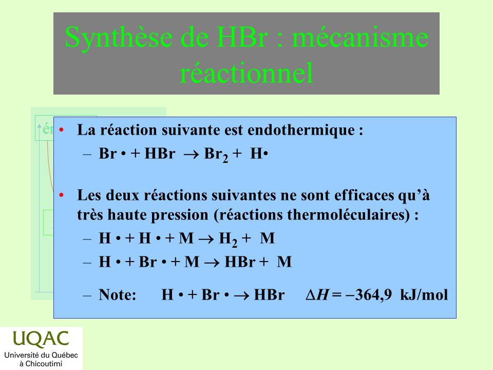 réactifs produits énergie temps La réaction suivante est endothermique : –Br + HBr Br 2 + H Les deux réactions suivantes ne sont efficaces quà très ha