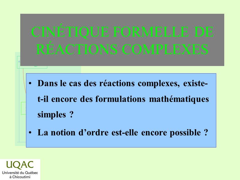 réactifs produits énergie temps CINÉTIQUE FORMELLE DE RÉACTIONS COMPLEXES Dans le cas des réactions complexes, existe- t-il encore des formulations ma