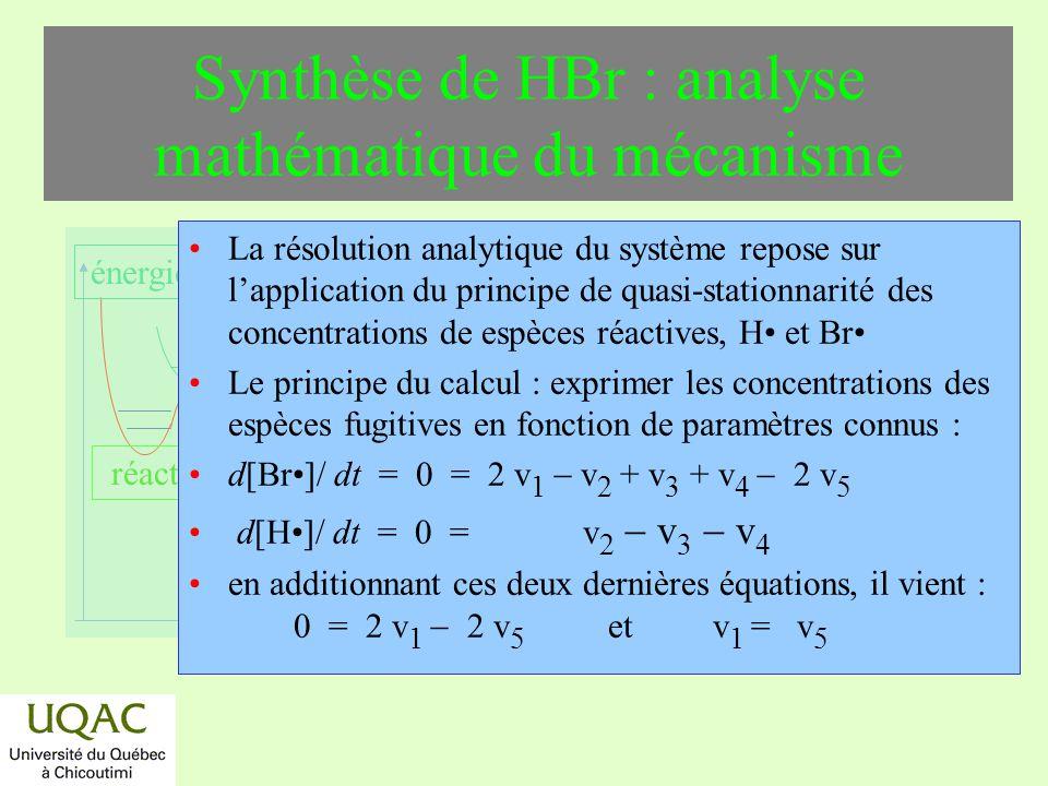 réactifs produits énergie temps Synthèse de HBr : analyse mathématique du mécanisme La résolution analytique du système repose sur lapplication du pri
