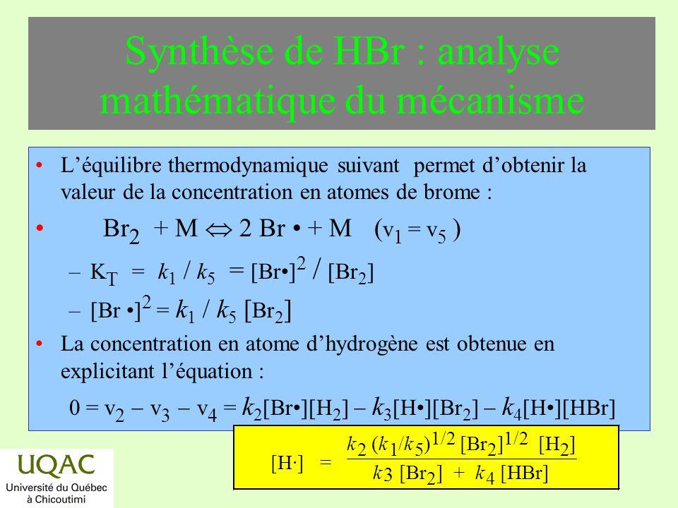 réactifs produits énergie temps Synthèse de HBr : analyse mathématique du mécanisme Léquilibre thermodynamique suivant permet dobtenir la valeur de la
